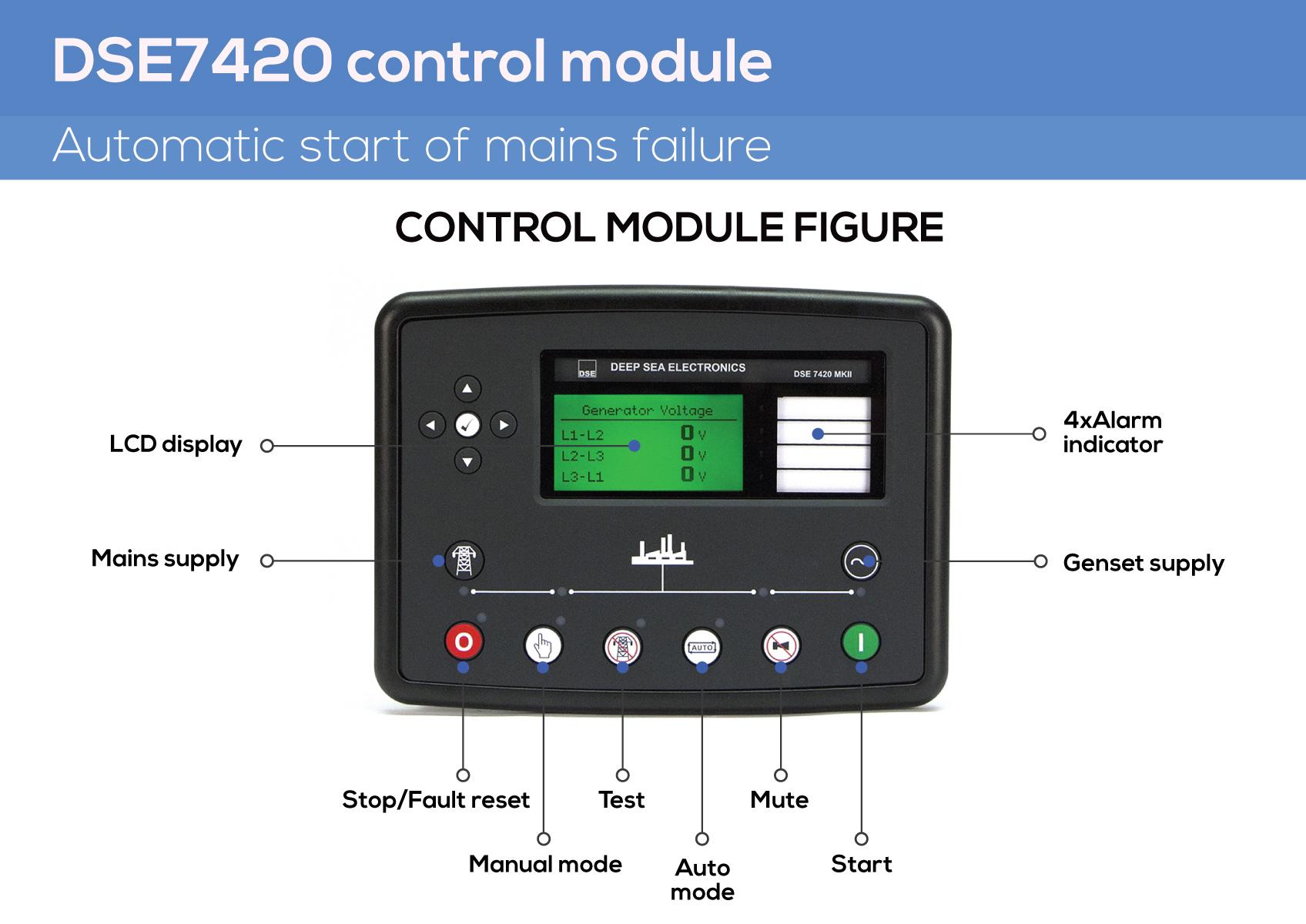 ระบบควบคุมการทำงานของเครื่องกำเนิดไฟฟ้า