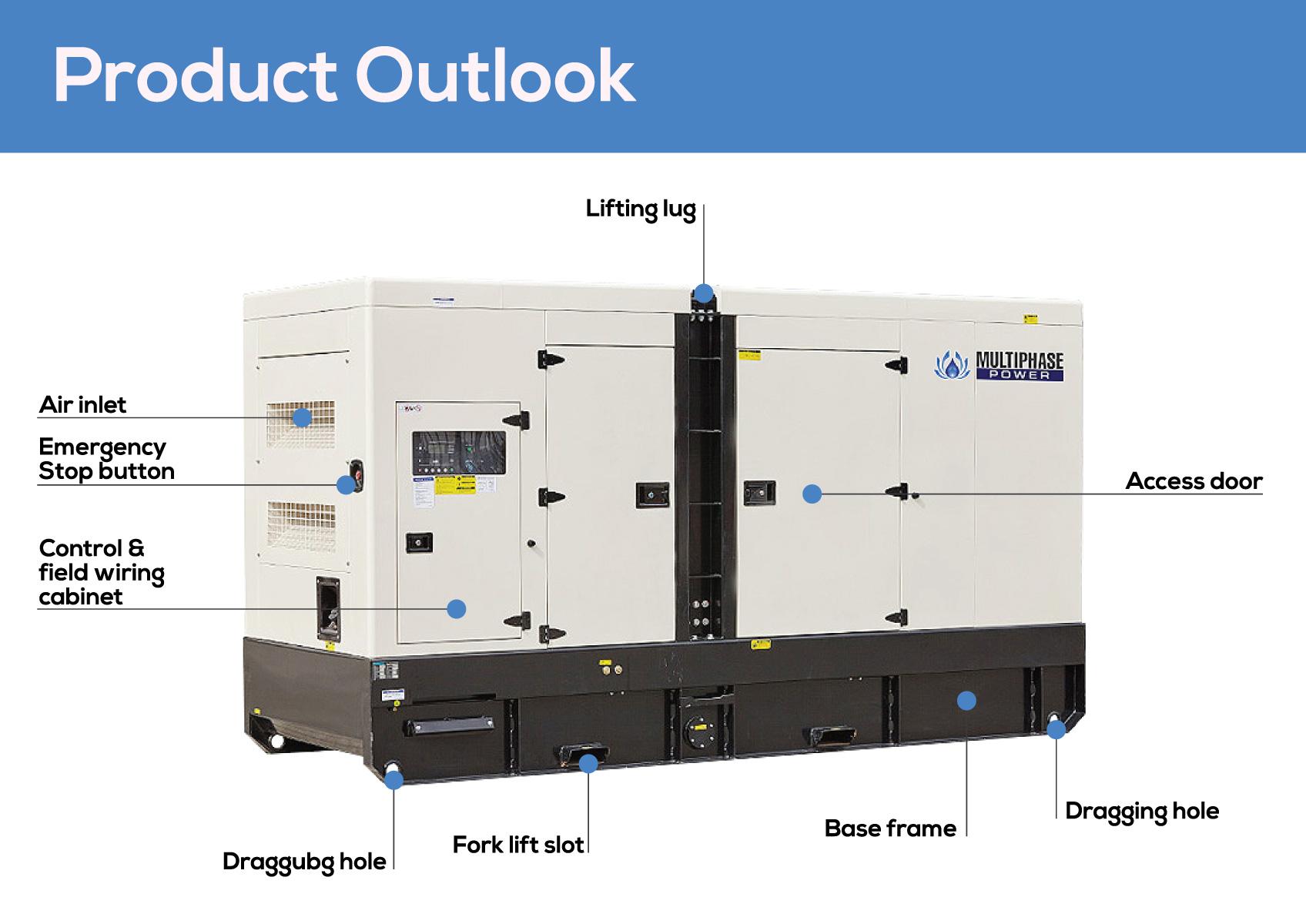 เครื่องกำเนิดไฟฟ้าดีเซล คุณภาพสูง มาตรฐาน ISO พร้อมบริการครบวงจร | 021683193-5 #109